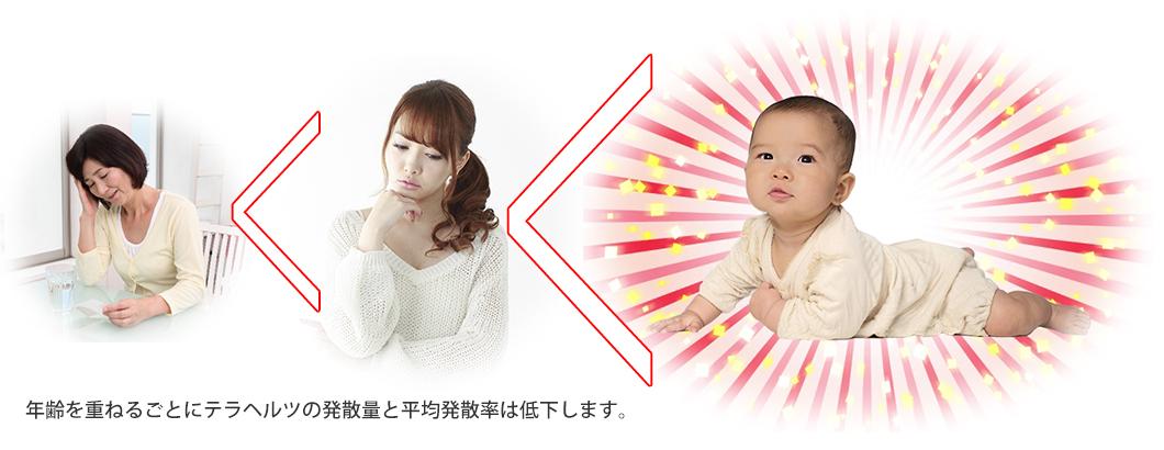 テラヘルツ波を一番発するのは赤ちゃん