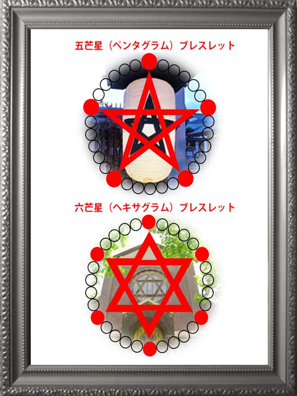 五芒星(ごぼうせい)ペンタグラムブレスレット・六芒星(ろくぼうせい)ヘキサグラムブレスレット