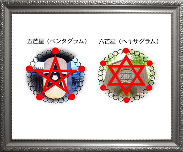 五芒星(ごぼうせい)ペンタグラム・六芒星(ろくぼうせい)ヘキサグラム・八芒星(はちぼうせい)ブレスレット.jpg